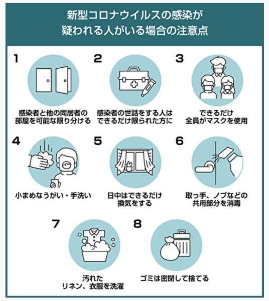 新型コロナウイルスの家庭内感染予防